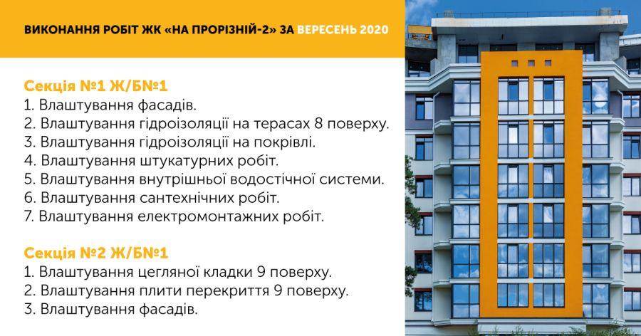 """Информации о ходе работ ЖК """"На Прорезной-2"""" за сентябрь 2020"""