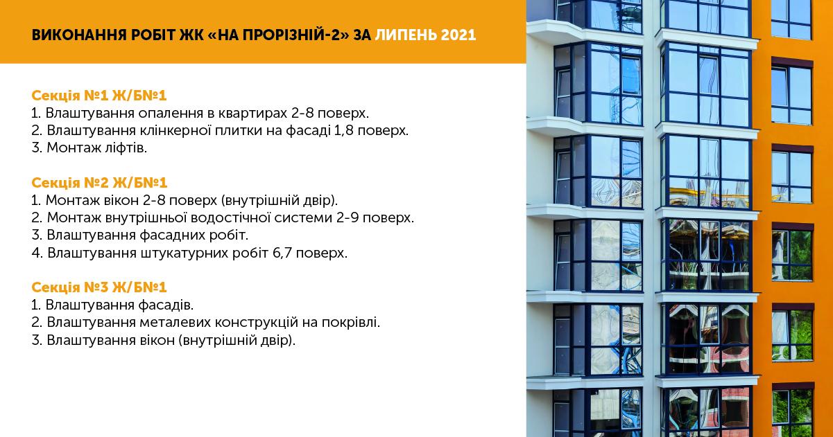 """Інформації про хід робіт ЖК """"На Прорізній-2"""" за липень 2021"""