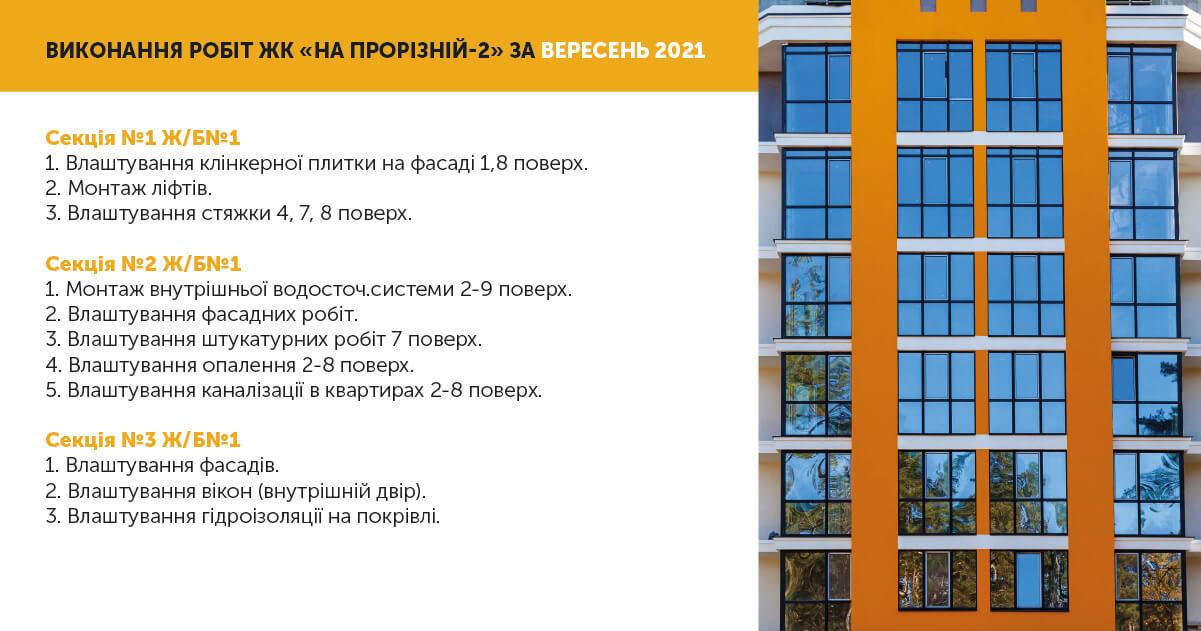 Виконання робіт ЖК «На Прорізній-2» за вересень 2021